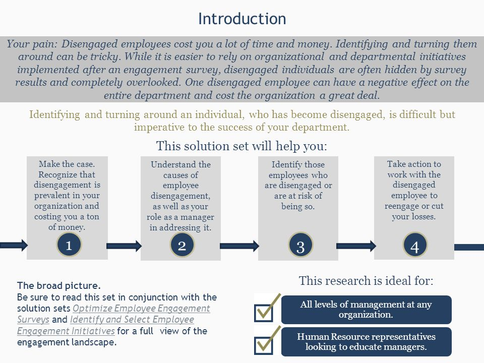 Research: Costs and Causes of Employee Disengagement