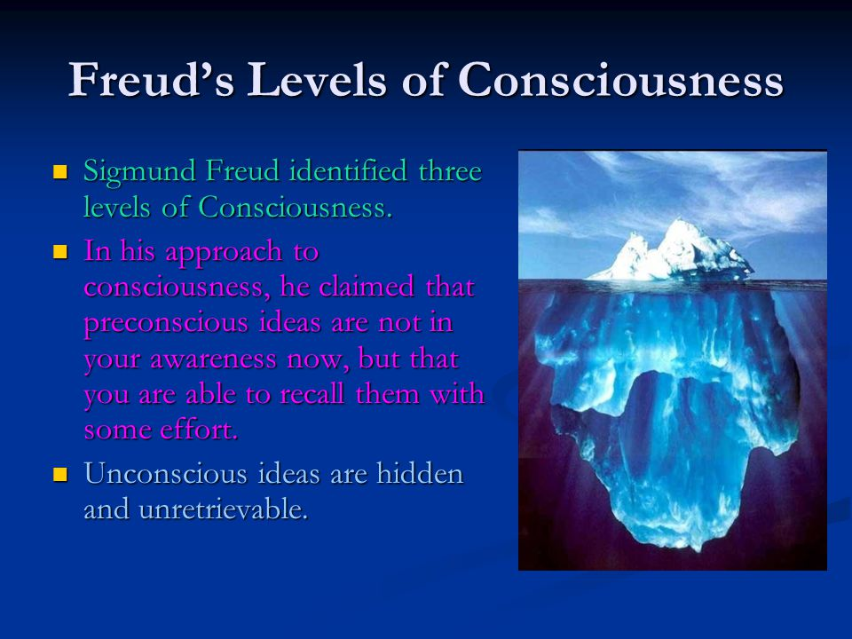 Freud's Levels of Consciousness