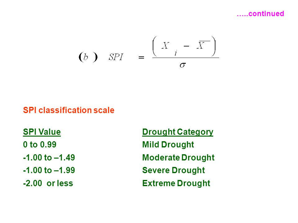 SPI classification scale SPI Value Drought Category