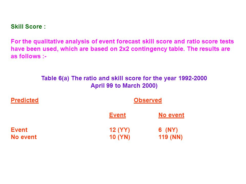 Table 6(a) The ratio and skill score for the year 1992-2000