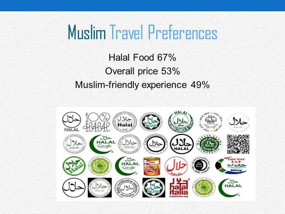 Muslim Travel Preferences