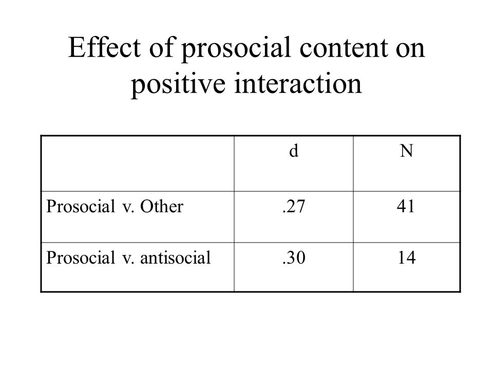 Effect of prosocial content on positive interaction