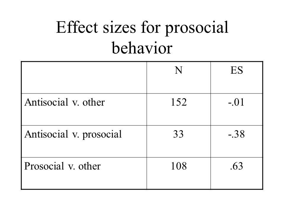 Effect sizes for prosocial behavior
