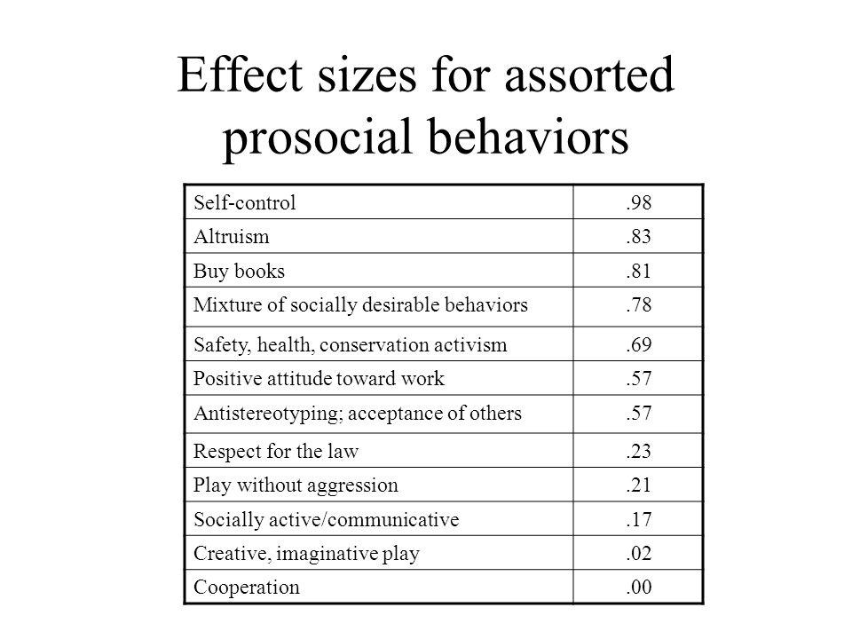 Effect sizes for assorted prosocial behaviors