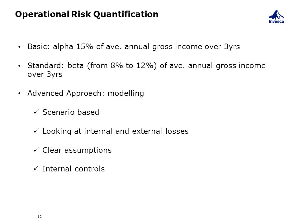 Operational Risk Quantification