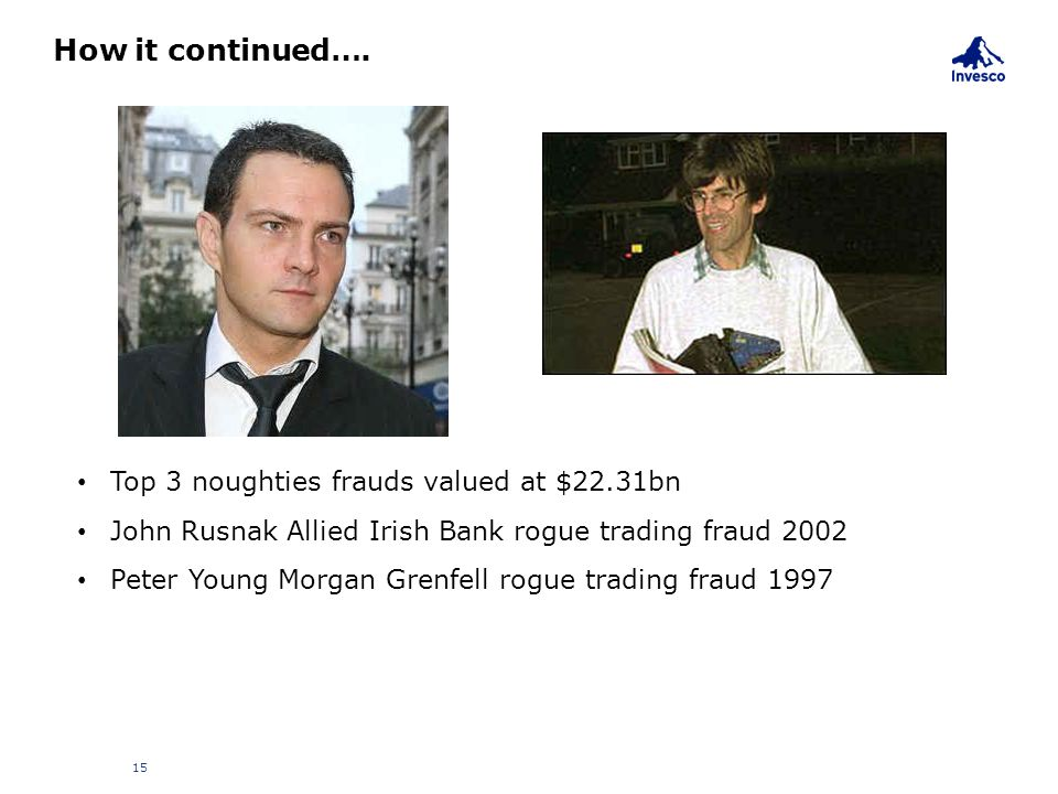 How it continued…. Top 3 noughties frauds valued at $22.31bn
