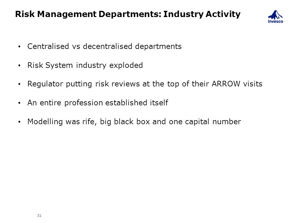 Risk Management Departments: Industry Activity