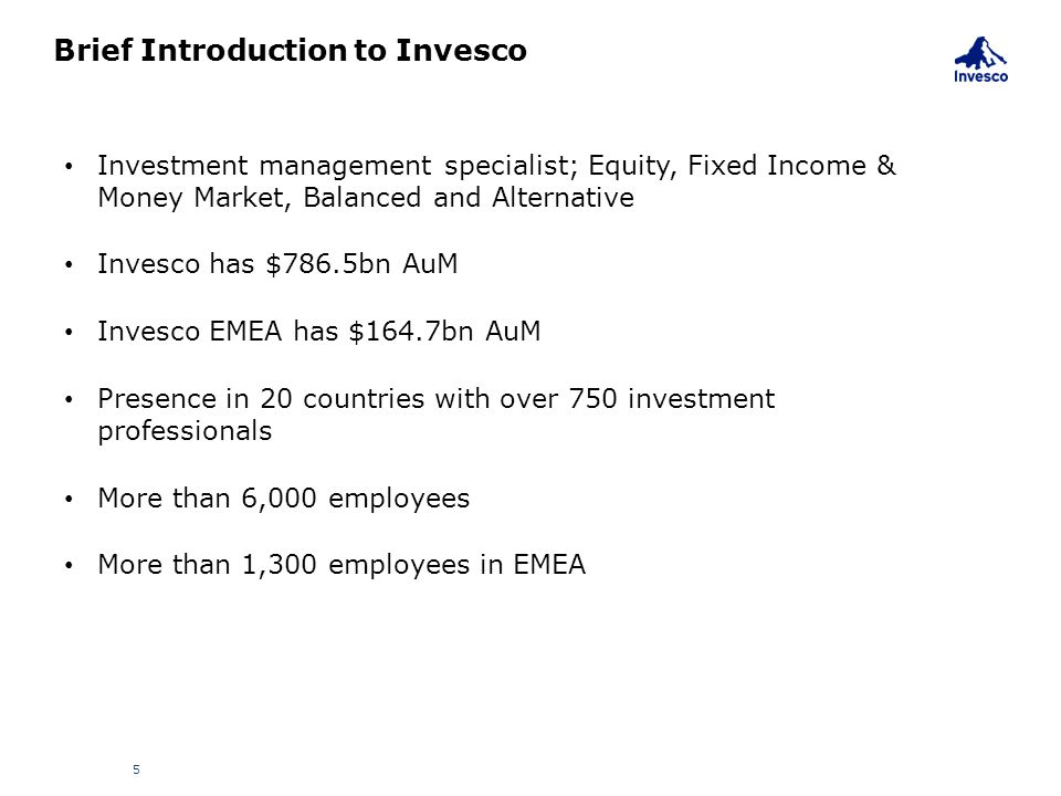 Brief Introduction to Invesco