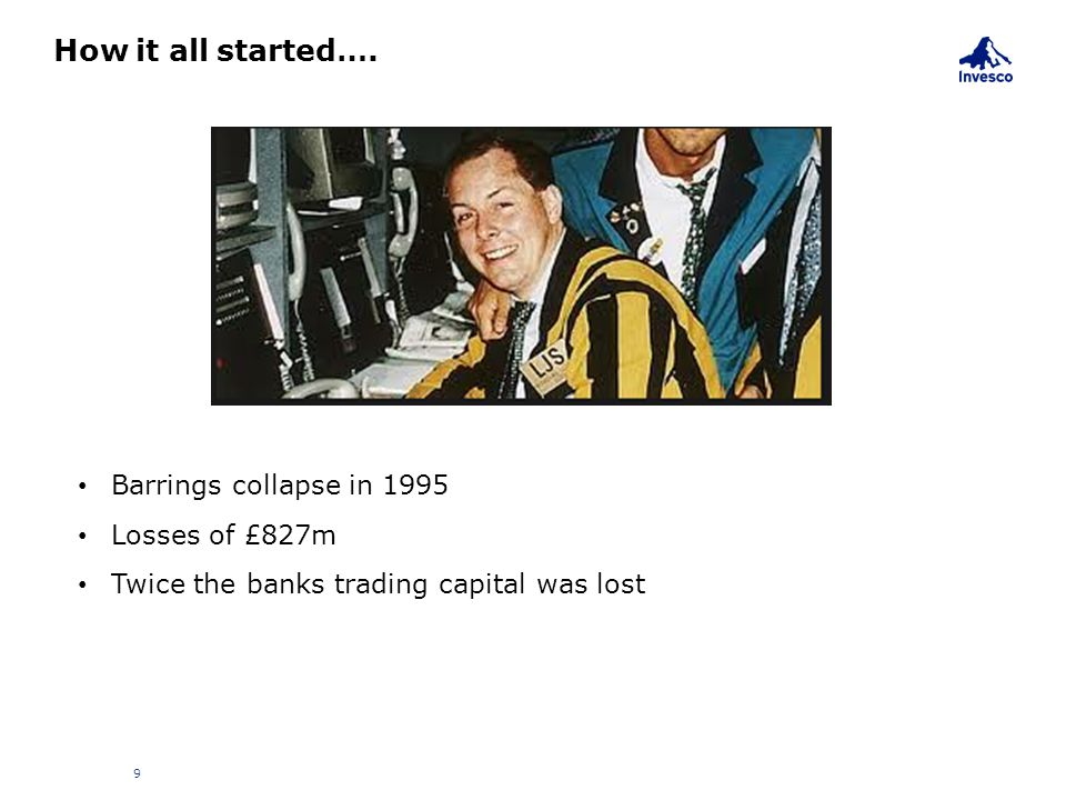 How it all started…. Barrings collapse in 1995 Losses of £827m