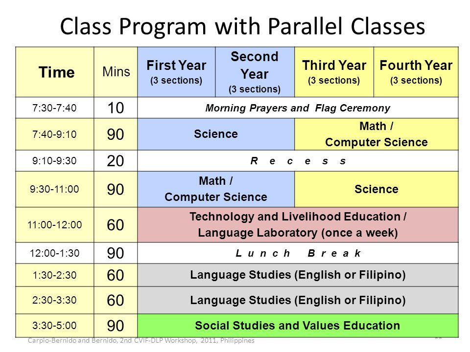 Class Program with Parallel Classes