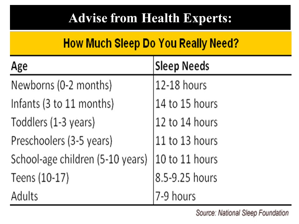 Advise from Health Experts: