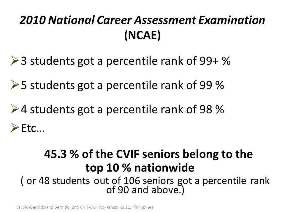 2010 National Career Assessment Examination (NCAE)
