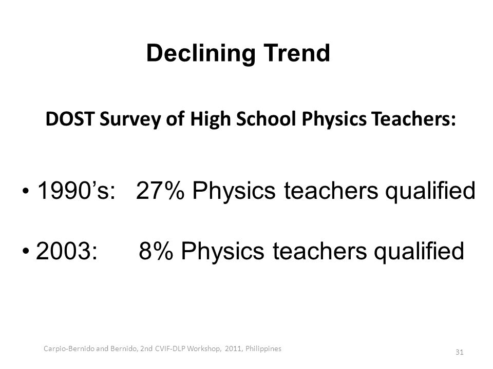 DOST Survey of High School Physics Teachers: