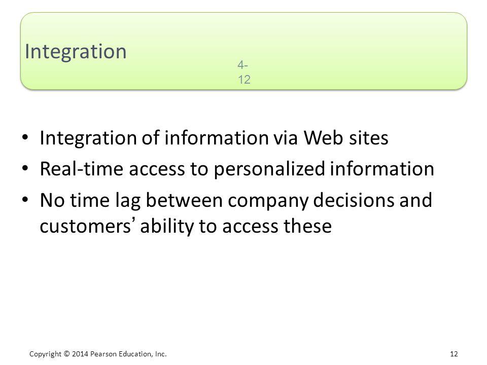 Integration Integration of information via Web sites
