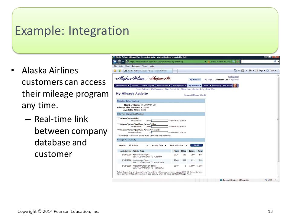 Example: Integration Alaska Airlines customers can access their mileage program any time.