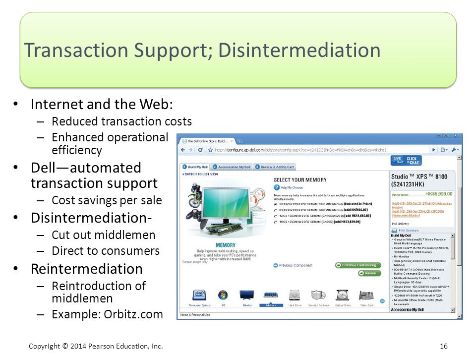 Transaction Support; Disintermediation