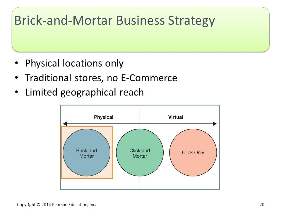 Brick-and-Mortar Business Strategy