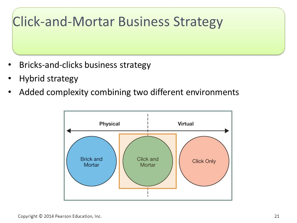Click-and-Mortar Business Strategy