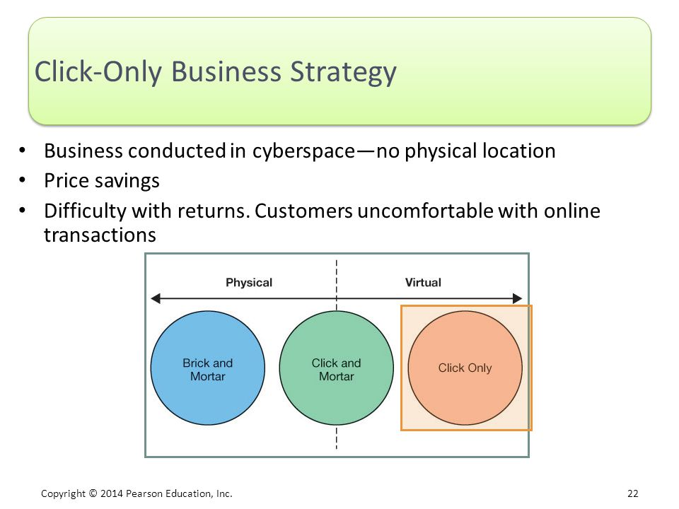 Click-Only Business Strategy