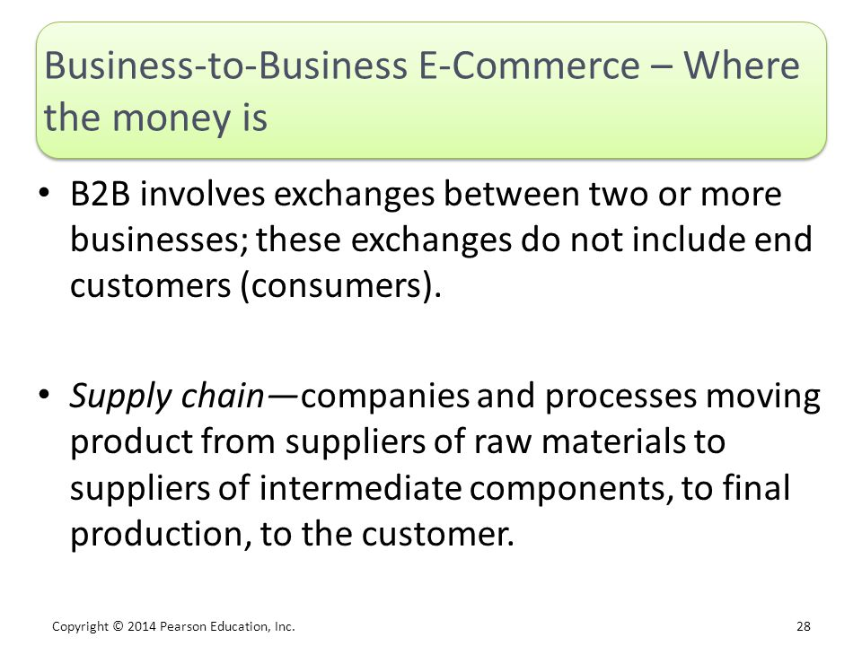 Business-to-Business E-Commerce – Where the money is