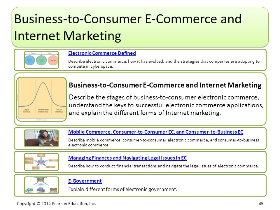 Business-to-Consumer E-Commerce and Internet Marketing