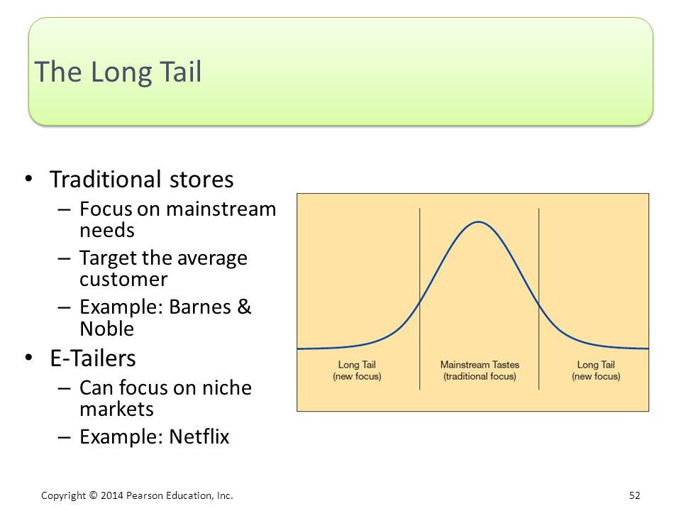 The Long Tail Traditional stores E-Tailers Focus on mainstream needs