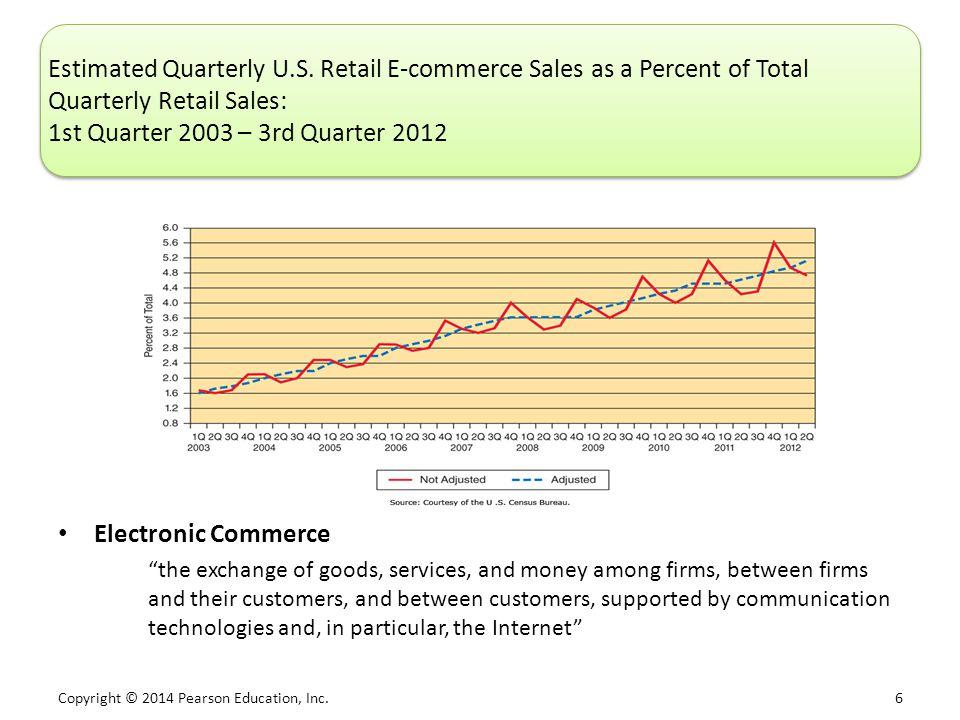 Estimated Quarterly U. S