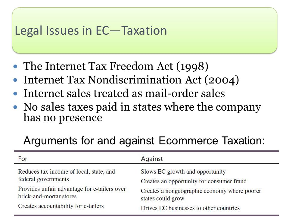 Legal Issues in EC—Taxation