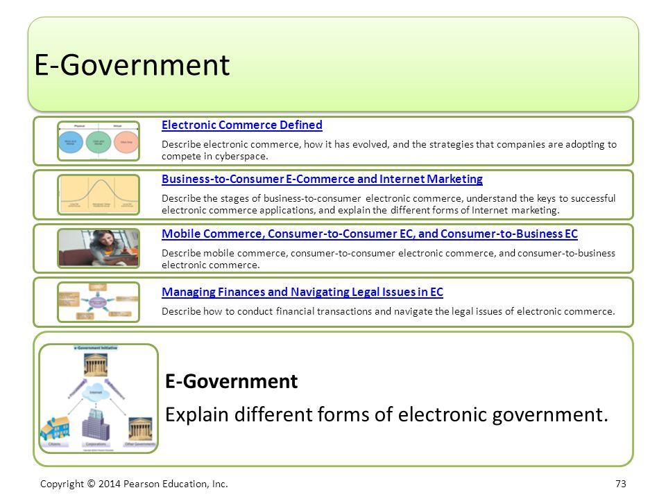 E-Government E-Government