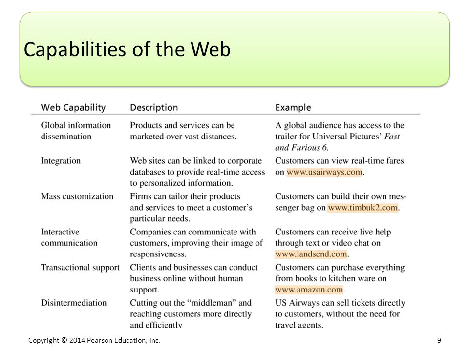 Capabilities of the Web