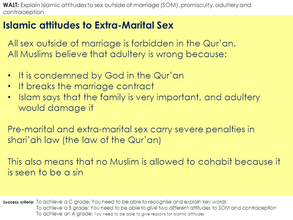 Islamic attitudes to Extra-Marital Sex
