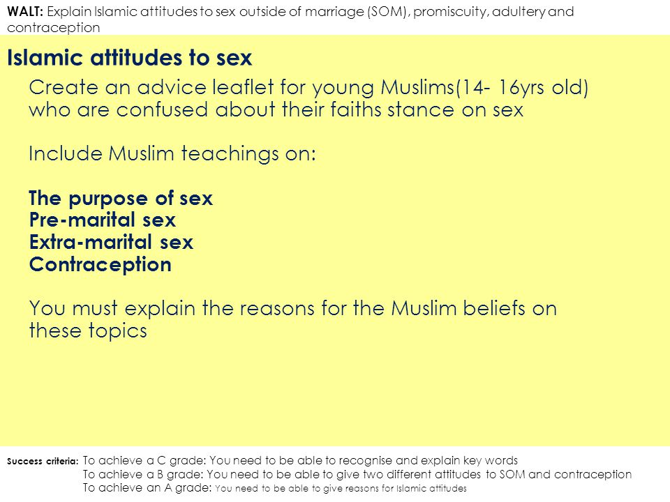 Islamic attitudes to sex