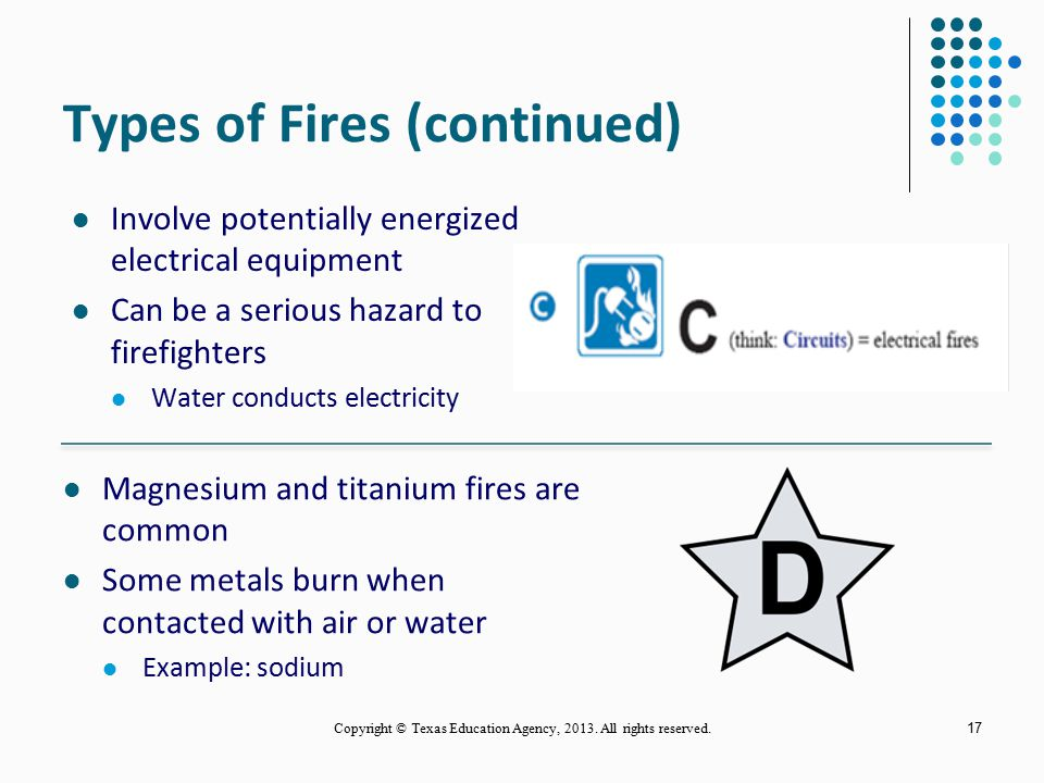Types of Fires (continued)