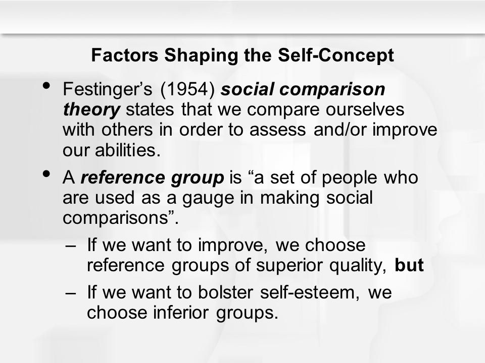 Factors Shaping the Self-Concept