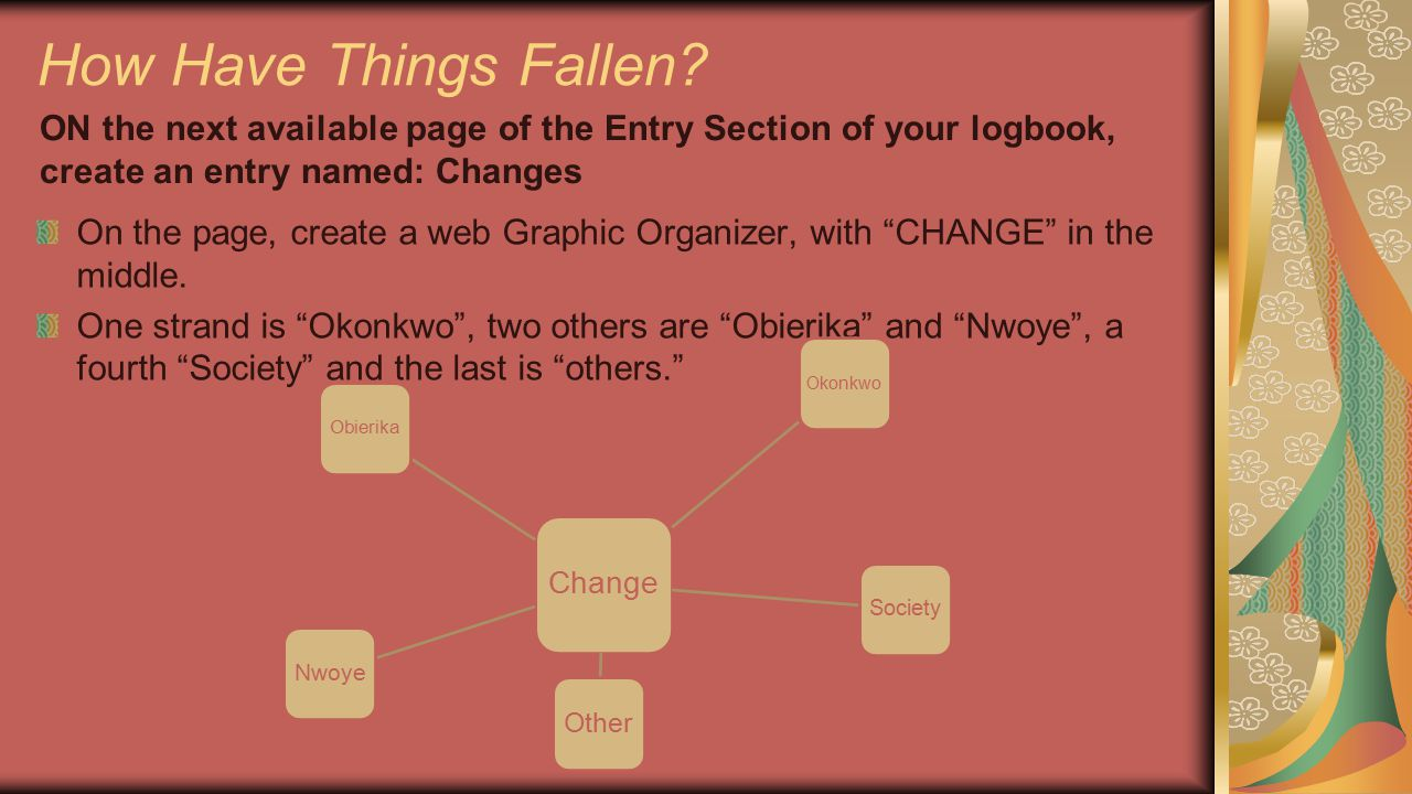 How Have Things Fallen ON the next available page of the Entry Section of your logbook, create an entry named: Changes.