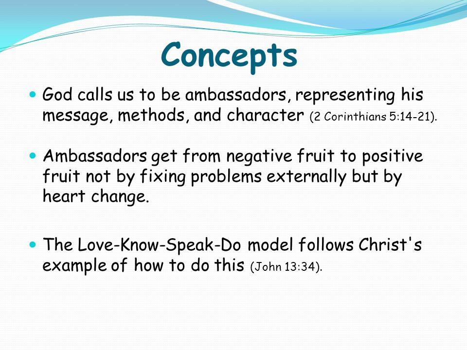 Concepts God calls us to be ambassadors, representing his message, methods, and character (2 Corinthians 5:14-21).
