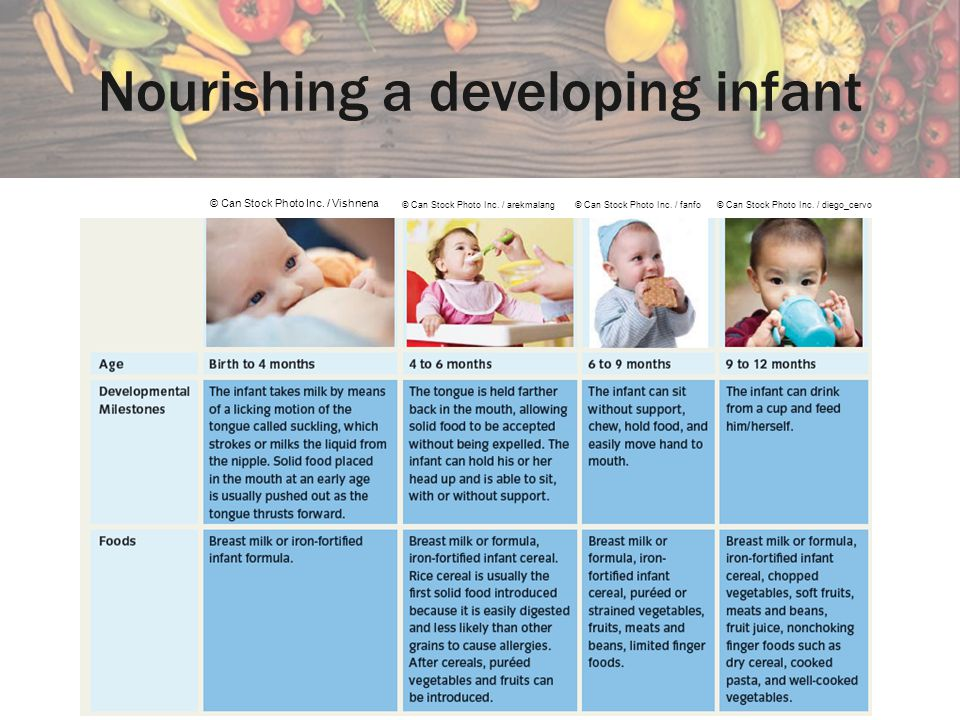 Nourishing a developing infant
