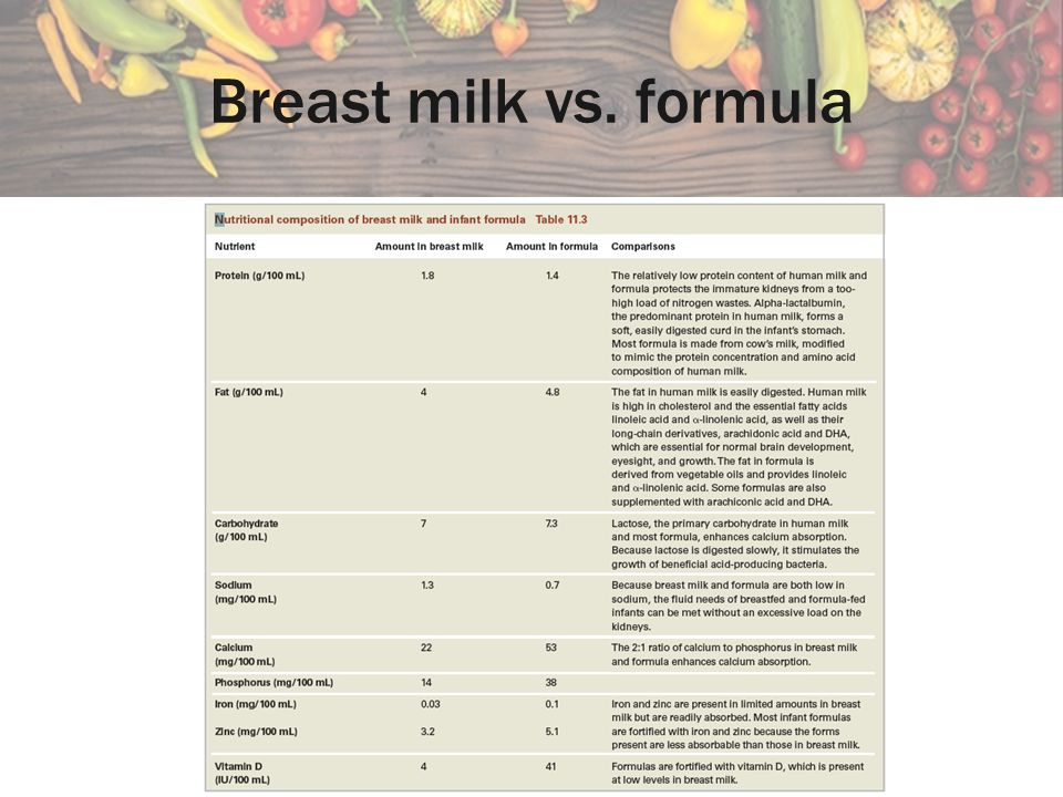 Breast milk vs. formula