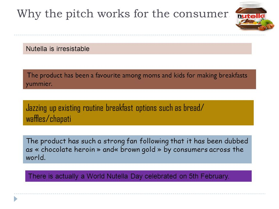 Why the pitch works for the consumer.