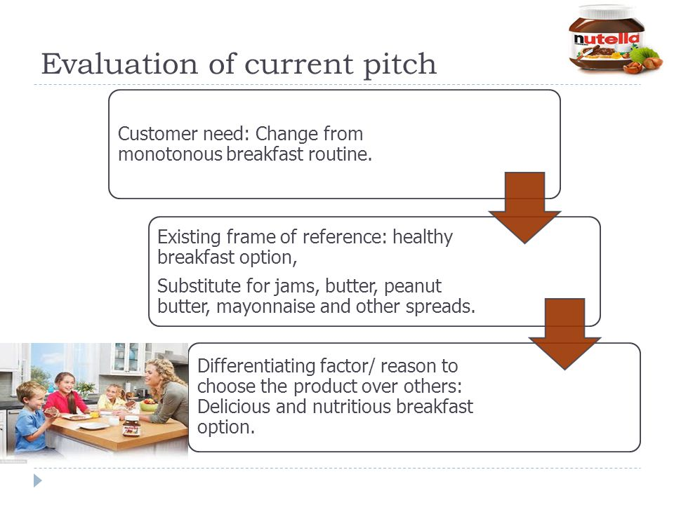 Evaluation of current pitch
