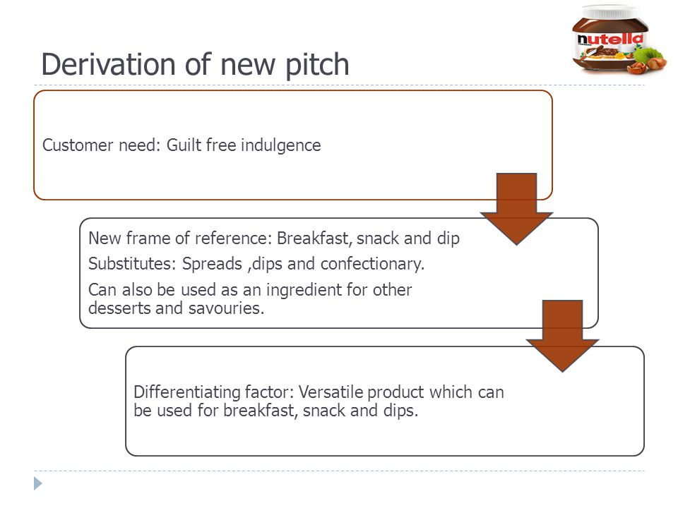 Derivation of new pitch
