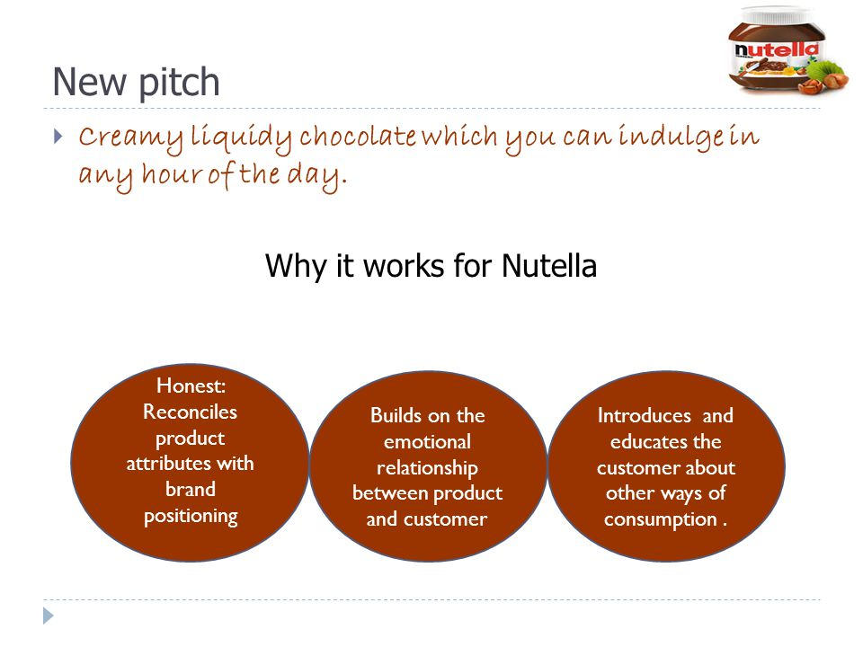 New pitch Creamy liquidy chocolate which you can indulge in any hour of the day. Why it works for Nutella.
