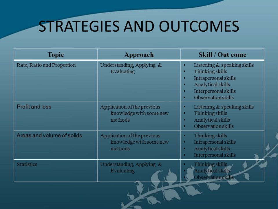 STRATEGIES AND OUTCOMES