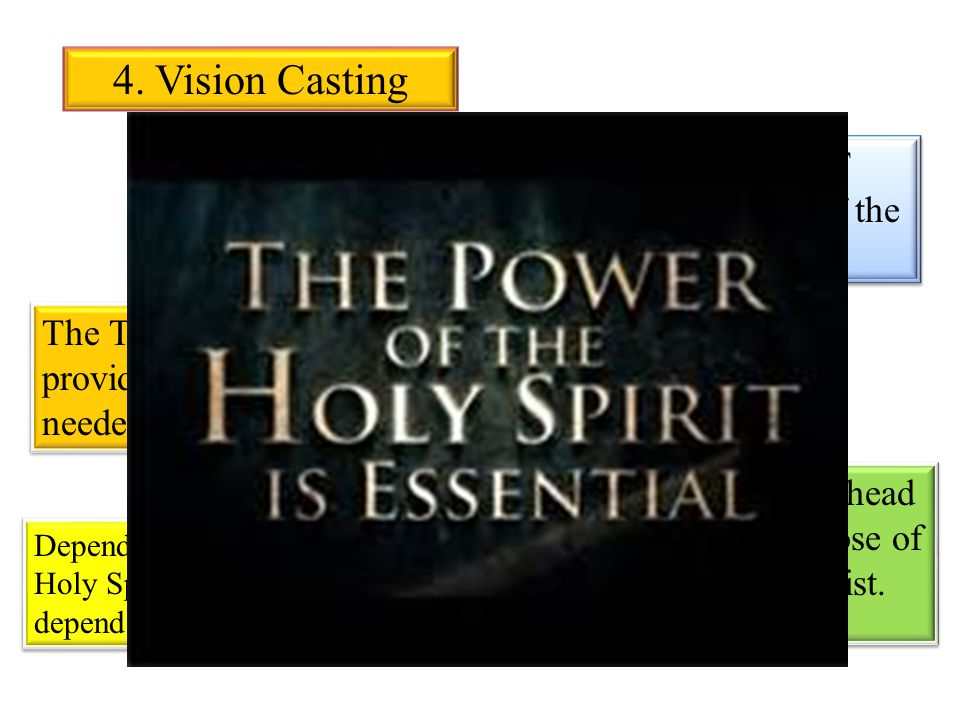 4. Vision Casting You must not attempt to maintain a T4T movement apart from the empowerment of the Holy Spirit.