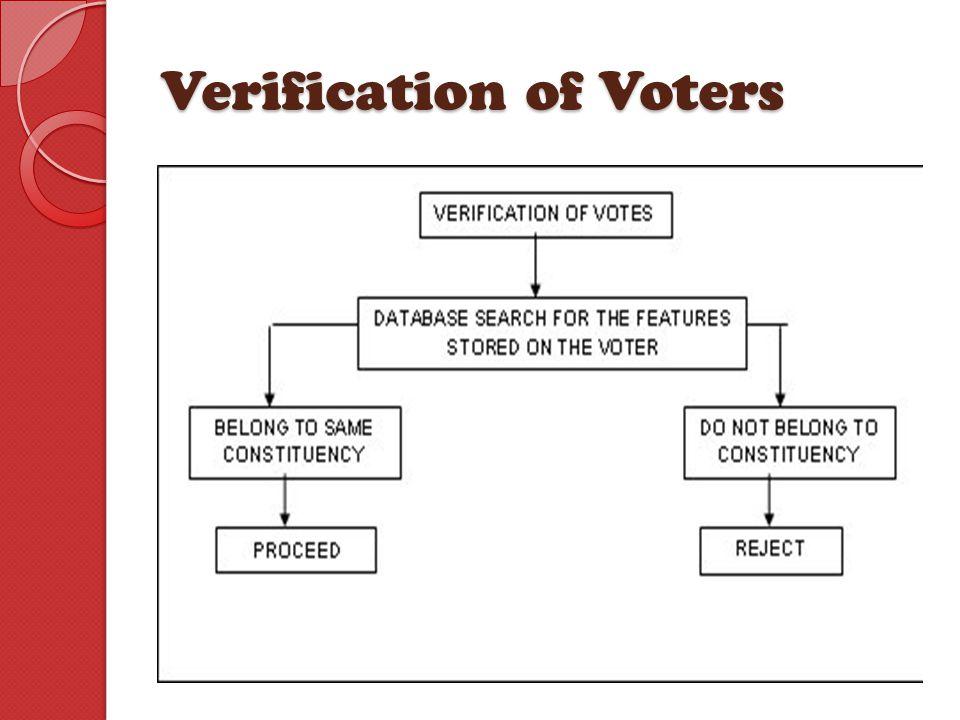 Verification of Voters