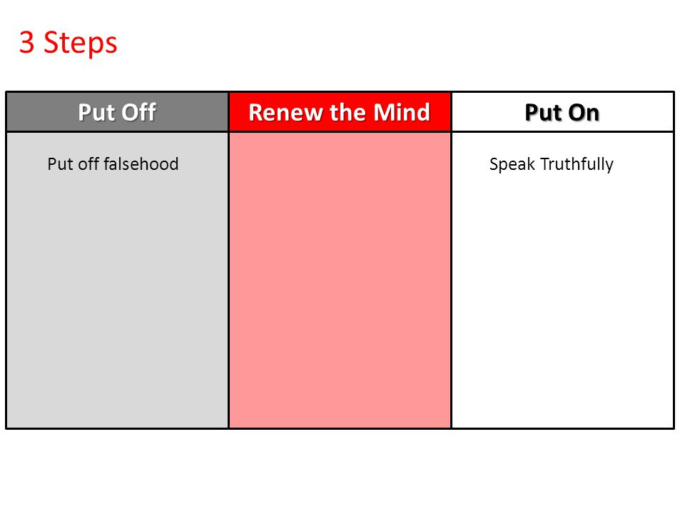 3 Steps Put Off Renew the Mind Put On Put off falsehood