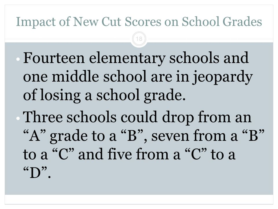 Impact of New Cut Scores on School Grades