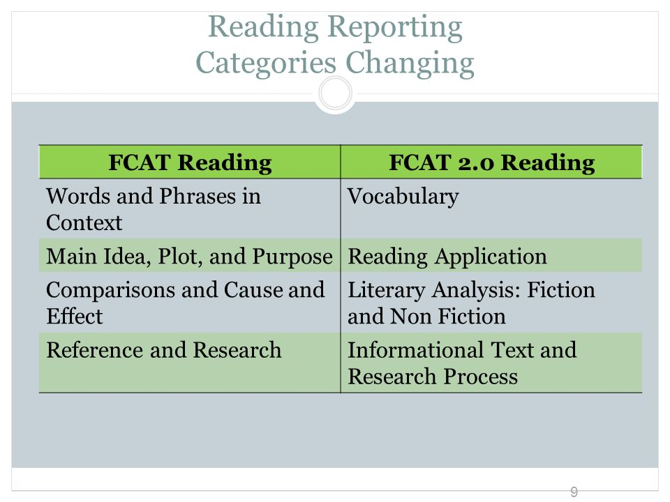 Reading Reporting Categories Changing
