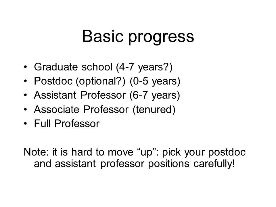 Basic progress Graduate school (4-7 years )
