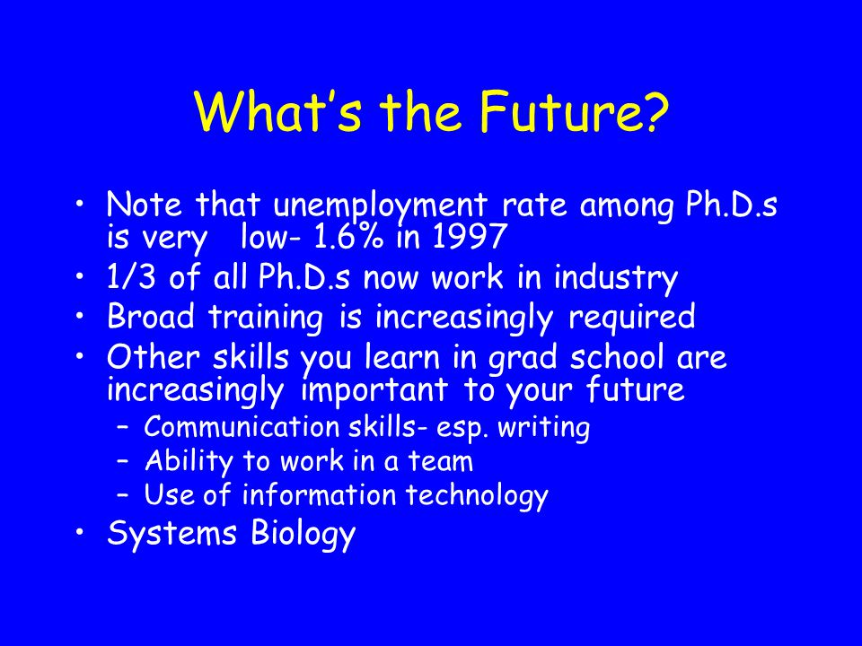 What's the Future Note that unemployment rate among Ph.D.s is very low- 1.6% in 1997. 1/3 of all Ph.D.s now work in industry.